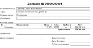 Пакет документов по доставке товаров