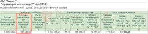 Нормы суточных в 2014 году: расходы при УСН, НДФЛ, взносы