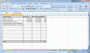 Как вести учет расходов и доходов при сезонном характере работ