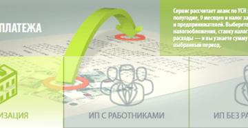 Изменились ставки и условия уплаты УСН в 72 регионах
