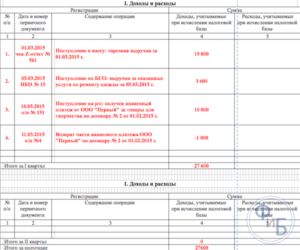 Учет у ИП на УСН, хранение первичных документов