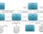 Начисление НДС посредником при реализации товаров иностранной организации