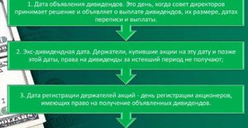 Как определить сумму и порядок выплаты дивидендов