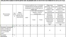 Заполнение графы 3 таблицы 10 формы 4-фсс