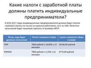 Налогообложение ИП в 2016 году