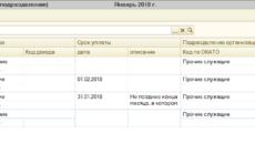 Отражение в 6-НДФЛ выплаты по исполнительному листу бывшей сотруднице