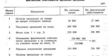 Как рассчитать стоимость реализованных и оплаченных товаров