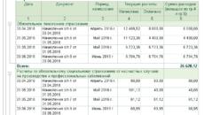 Порядок расчета УСН доходы - уменьшение на страховые взносы нарастающим итогом