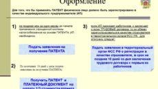 Можно ли на патенте работать с юридическими лицами по безналичному расчету?
