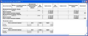 Налоговый регистр по НДФЛ