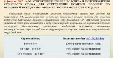 Исчисление трудового стажа для иностранных граждан