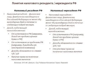 Как определить статус человека резидент или нерезидент в целях НДФЛ