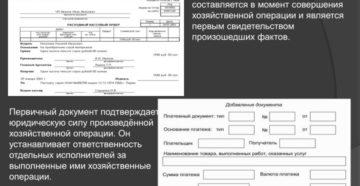 Первичные документы ИП