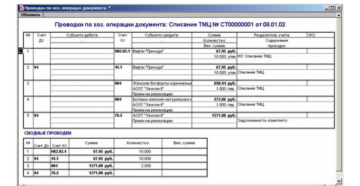 Проводки при продаже ТМЦ