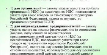Организация, на ЕСХН уплата НДС