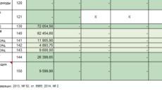 Как отразить переплату зачтенных страховых взносов в счет будущих платежей в форме-4 ФСС