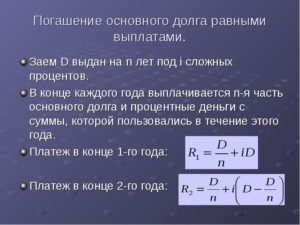 Погашение суммы основного долга и процентов по кредитному договору, отражение в учете