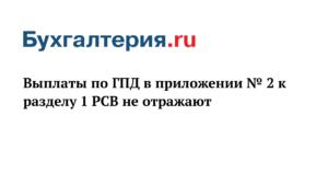 Управление ООО по гражданско-правовому договору