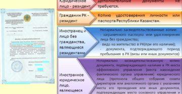 Что дает справка о резидентстве предоставленная в налоговые органы Казахстана?