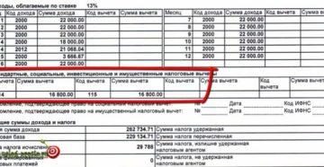 В 2-НДФЛ меняются коды доходов и вычетов