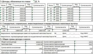 Код вычета 601 в 2-НДФЛ