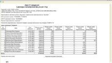 Реестр сведений о доходах физических лиц