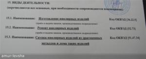 Код оквэд на продажу табачных изделий chapman сигареты купить челябинск